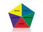 inteligencia interpersonal torpeza inteligencias logica intuitiva social fluidez creativa esfuerzo