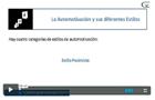 Videos automotivacion motivacion tecnicas de automotivacion nivel de automotivacion automotivados conciencia estilo de automotivacion estilo pesimista competente minimalista fraccionario